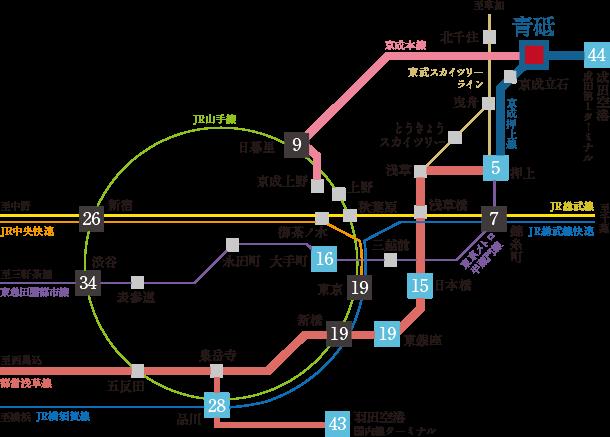 京成線 防音室 付き賃貸マンション 金線 のアクセスマップ