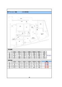 京成線 防音室 金線マンション0043遮音試験報告書