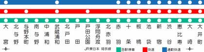 楽器可防音賃貸マンション モーツァルトパーク戸田公園はアクセス面も良い 通勤通学にも適している