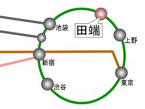 東京都 山手線 千代田線 田端 西日暮里 音楽 楽器可 演奏可 メゾンオルテ デザイナーズ 路線図