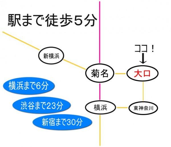 大口路線図