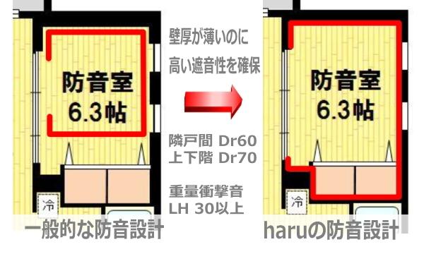防音賃貸マンション『Haru』 防音設計